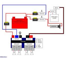 car subwoofer and wiring diagram get free image about wiring diagram