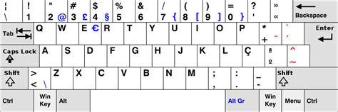 Us Keyboard Layout Vs Portuguese | portuguese keyboard layout wikipedia