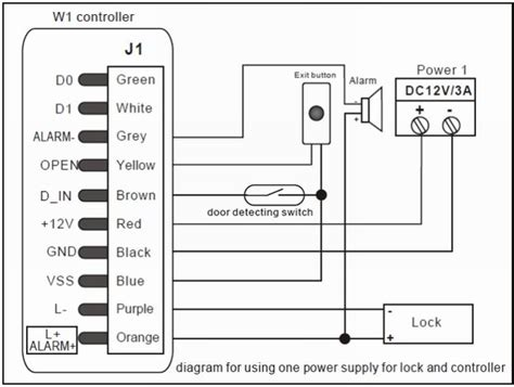 hid rp40 card reader wiring diagram get free image about