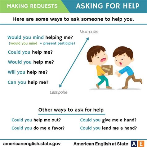 8 Methods To Help You Learn A Language by 165 Best Images About Speak On