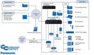 pbx system wiring diagram water heater wiring diagram mifinder co