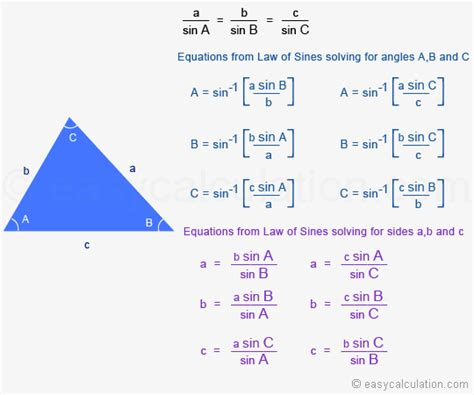 Sinus Formula of sines calculator calculate triangle angles and sides
