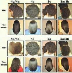 Hair Products For 4c Hair Type by 4c Hair Talk About Texture Discrimination In The