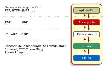 tcp ip subnetting tutorial pdf ccnav4 modelo tcp ip