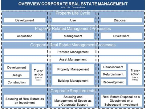 the novice s overview of turning real estate jilbean pin by andrus v 228 228 rtn 245 u on real estate portfolio management