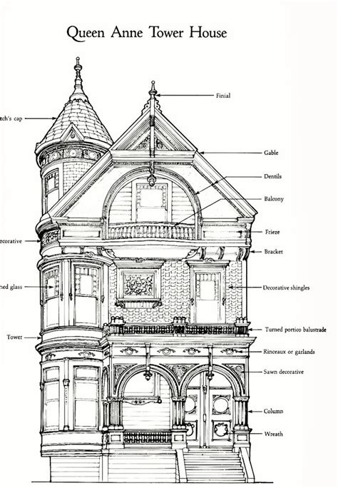 victorian home design elements https www google com blank html queen anne tower house