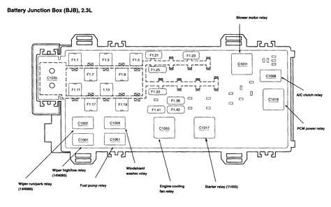 2006 ford ranger fuse diagram can i find a 2005 ford ranger fuse box diagram