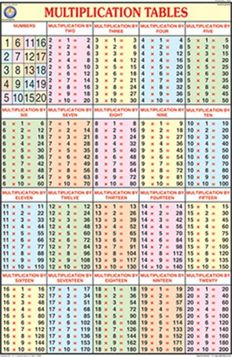 printable multiplication table from 1 to 20 printable multiplication table 1 20 pdf brokeasshome com