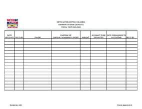 Security Patrol Report Template security patrol log templates security daily activity report template