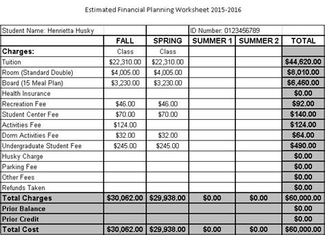 19 Personal Financial Plan Templates Make Money Online With Affiliate Marketing Financial Worksheet For Loan Modification Template