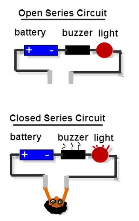 open and closed circuits for open series circuit vs closed series circuit