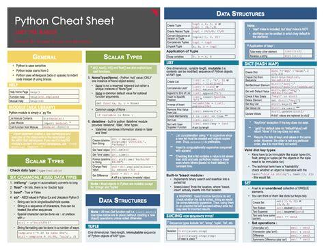 compress pdf python cheat sheet of machine learning and python and math