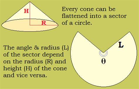 How To Fold Paper Into A Cone - how fold a cone with a certain height and diameter home