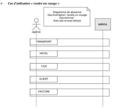 diagramme de cas d utilisation pour une agence de voyage exercices corrig 233 s agence de voyage diagramme de
