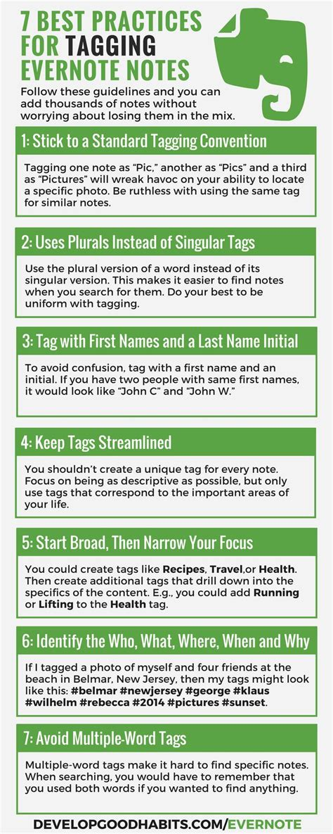 evernote the ultimate guide to organizing your life with evernote ebook 280 best productivity tips images on pinterest books be