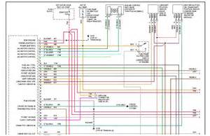 wiring diagram 1997 chevy camaro get free image about wiring diagram