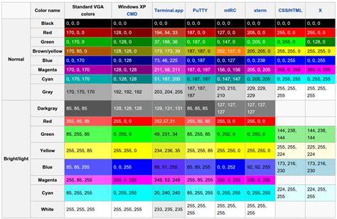 color bash bash echo color echo colors cheatsheet 183 github