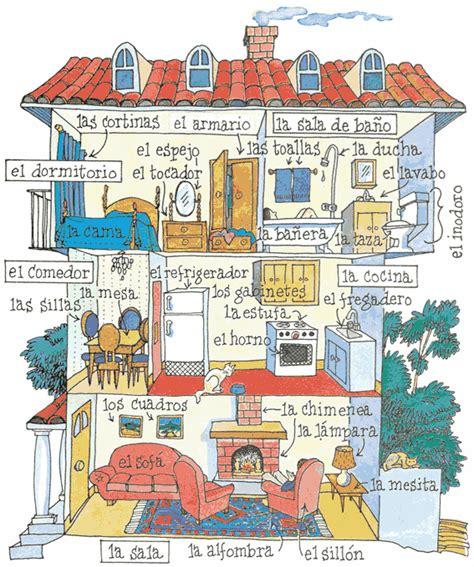 lade casa vocabulario la casa y los muebles hiperguay