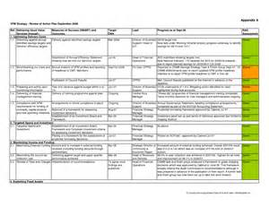 Performance Management Report Template by 9 Best Images Of Courier Performance Chart Template