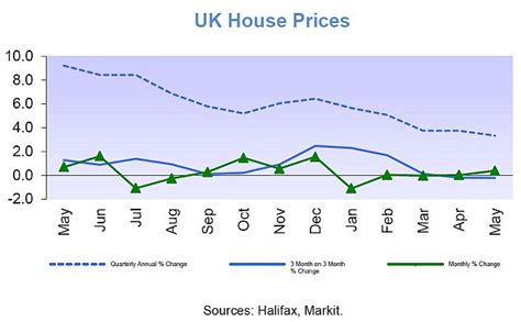 the upward spiral of land prices in guyana kaieteur news house prices up but property inflation down says halfiax