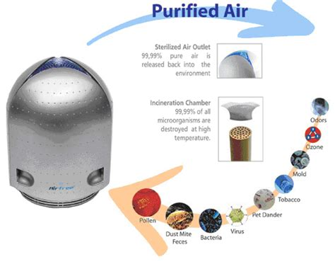 air purifier electronic air filters airpurifiers honeywell hepa air cleaner electronic air