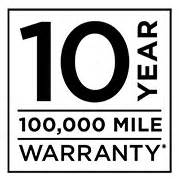 What Is The Anti Perforation Limited Warranty For Kia Vehicles New Used Kia Dealer In Bremerton Wa West Kia