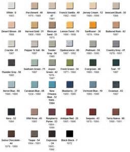 kohler toilet colors kohler toilet colors related keywords suggestions
