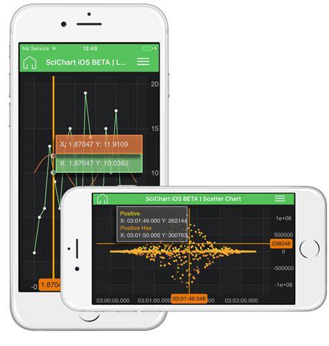 xamarin tutorial ios android scichart xamarin ios xamarin android bindings alpha