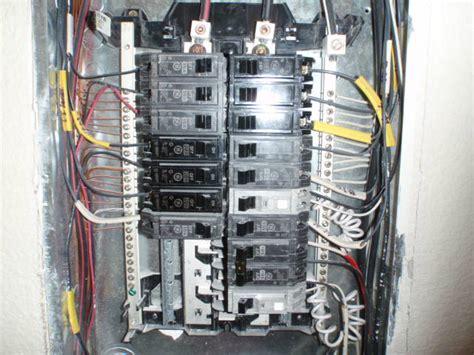 home electric panels stuff