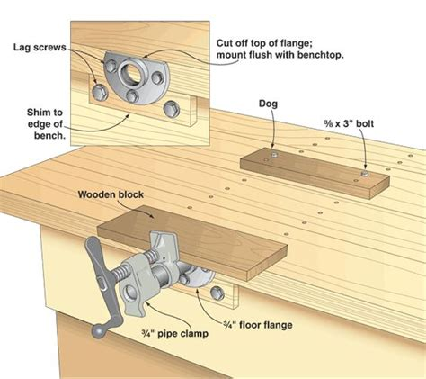 bench vise plans wood vise plans to learn more about outfitting your