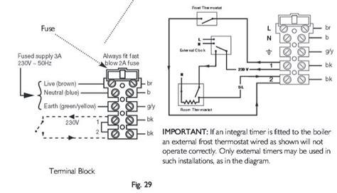 iflo programmer wiring diagram 30 wiring diagram images