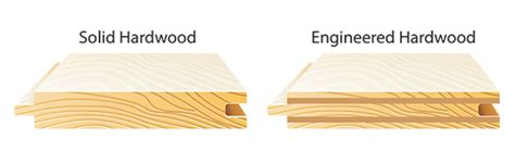 Hardwood Flooring: Solid vs. Engineered   M.J. Harris