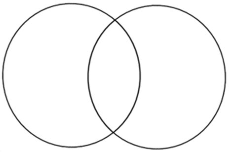 why is it called a venn diagram duolingo learn and other languages for free