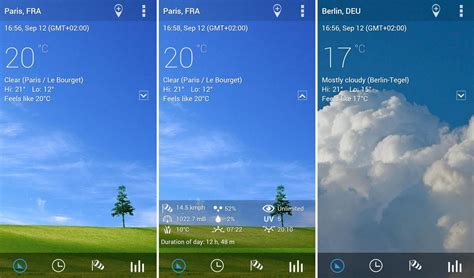 what s the best weather app for android best weather widgets for android users