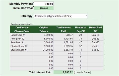 Credit Card Payment Plan Excel