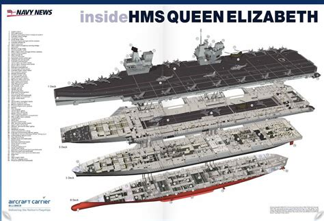 u boat aircraft carrier hms queen elizabeth aircraft carrier deck plan ships u