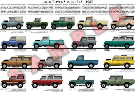 land rover defender colours land rover defender colours search landrover