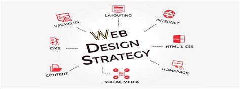 website layout strategy web design strategy how we design good website for you