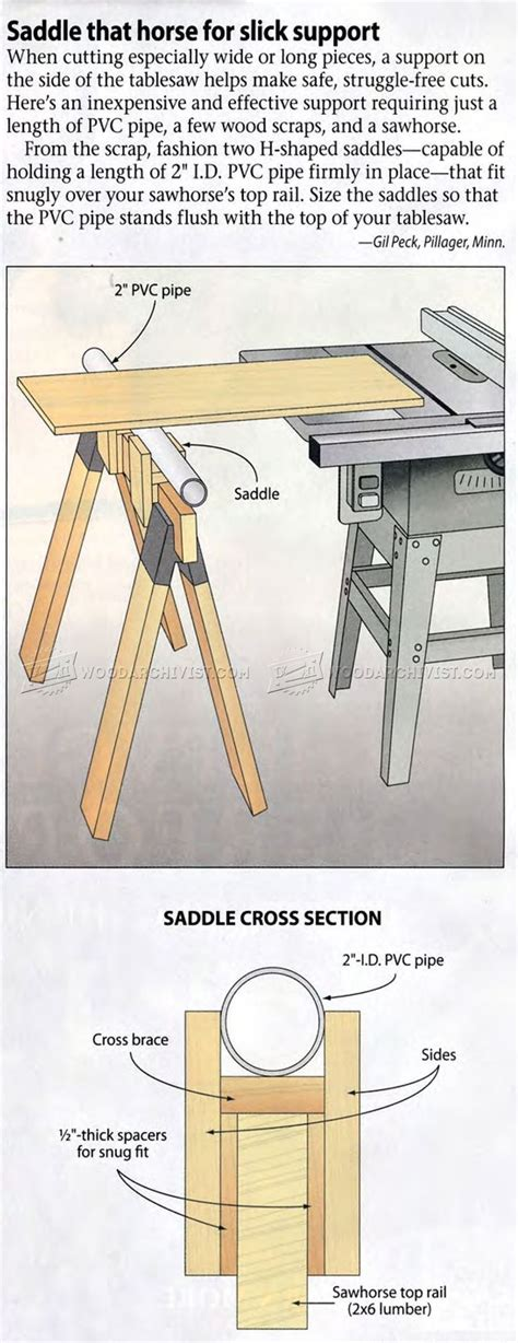 table saw injury helpline saddle that horse for slick support table saw tips jigs
