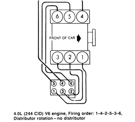 ford ranger spark plug wire diagram_601675 ford ranger spark plug wire diagram on trane wiring diagram