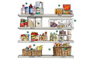 organise or organize organize your pantry 8 pantry zones to have reader s digest