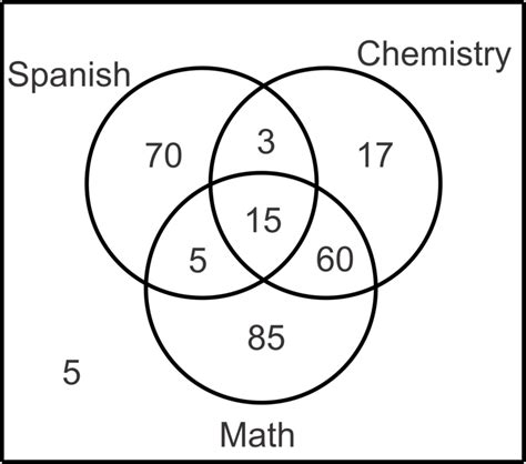 venn diagram statistics problems venn diagrams read probability ck 12 foundation