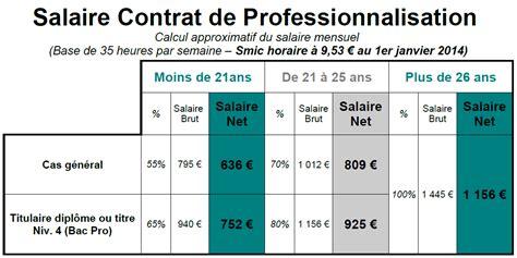 fiche de salaire contrat dapprentissage salaire contrat alternance dealabs com
