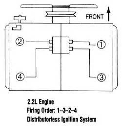 Subaru Firing Order 1994 Chevrolet Cavalier 2 2l Fi Ohv 4cyl Repair Guides