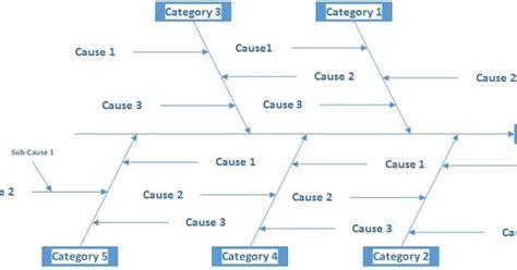 cara membuat use case di visio 2007 diagram tulang ikan pdf image collections how to guide