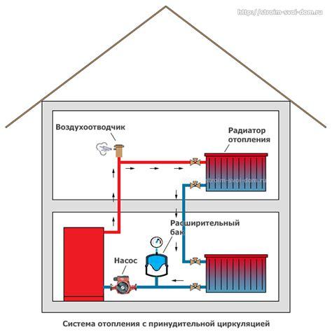 radiateur chauffage centrale 616 magasin radiateur chauffage central 224 limoges ajaccio