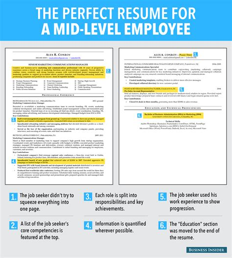sle resume for mid level position 6 things you should always include on your r 233 sum 233