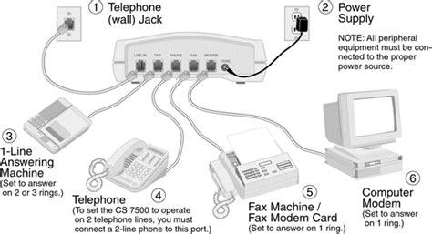 fax modular wiring diagram circuit diagram maker