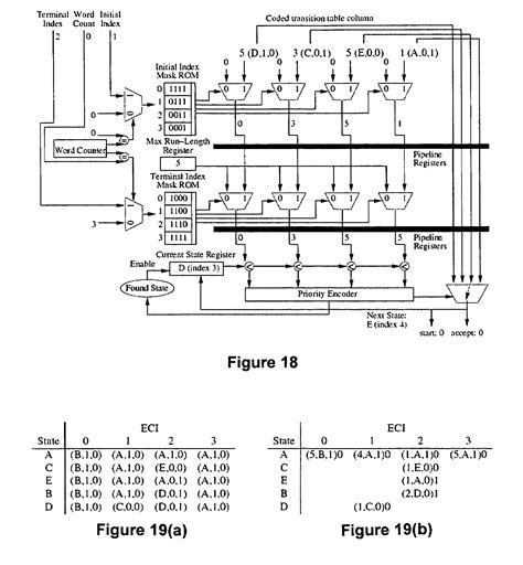 patent us7702629 method and device for high performance patent us7702629 method and device for high performance