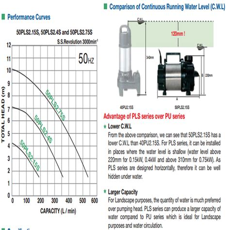 Pompa Celup Untuk Kolam Ikan Koi harga jual tsurumi 50pls2 15s pompa celup kolam otomatis